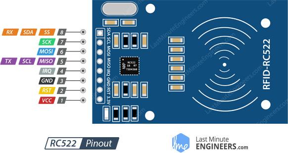 RFID RC522 PINOUT