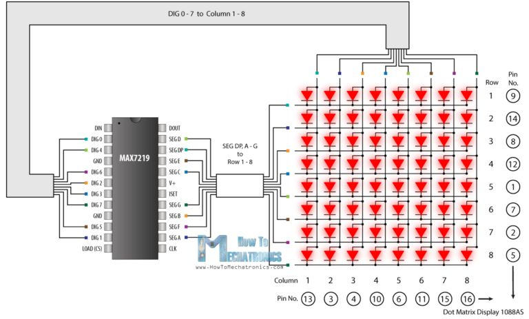 Nguyên lý dịch của IC Max7219