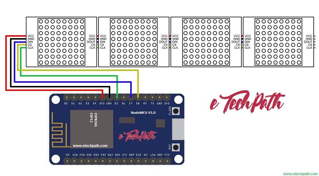 Sơ đồ kết nối ESP8266 và module led ma trận 32 x 8