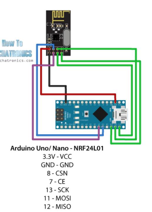 Sơ đồ kết nối Arduino và NRF24L01